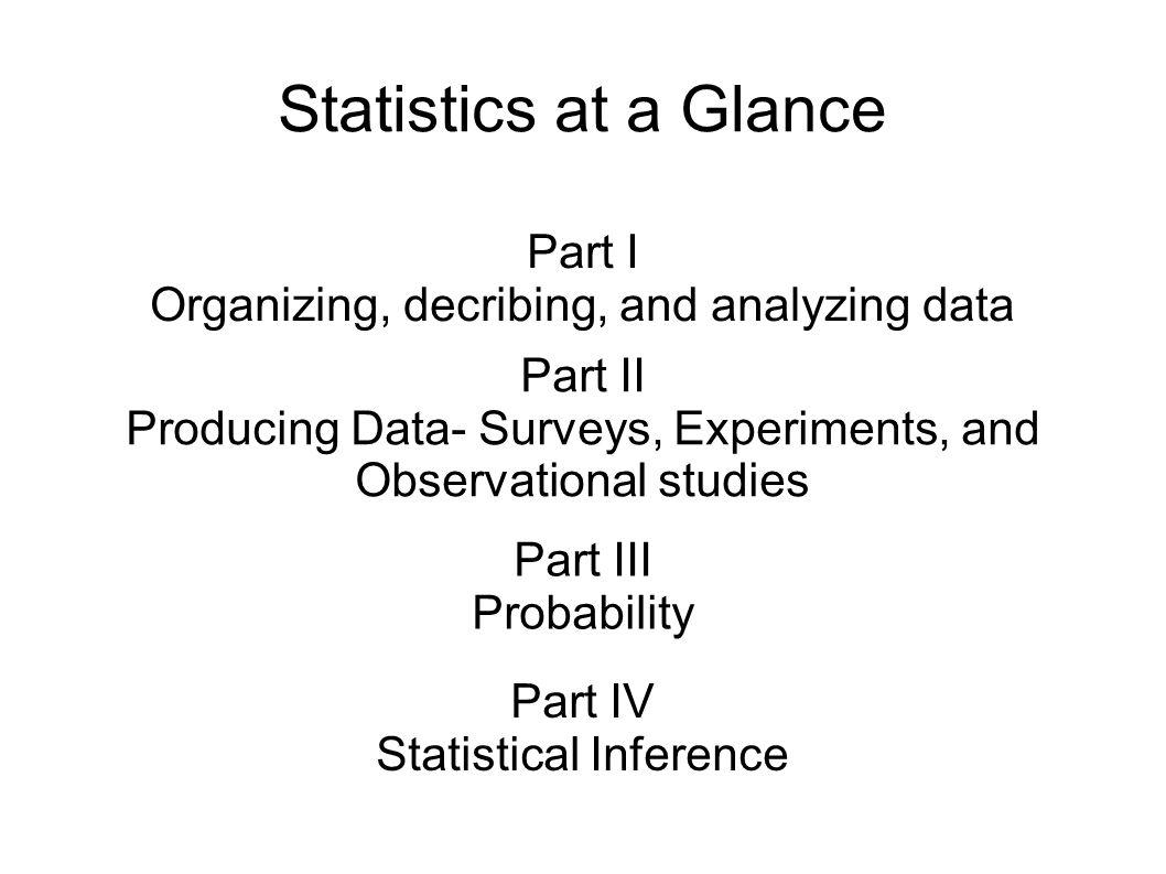 Observational study slide Are surveys an observational study or experiment?