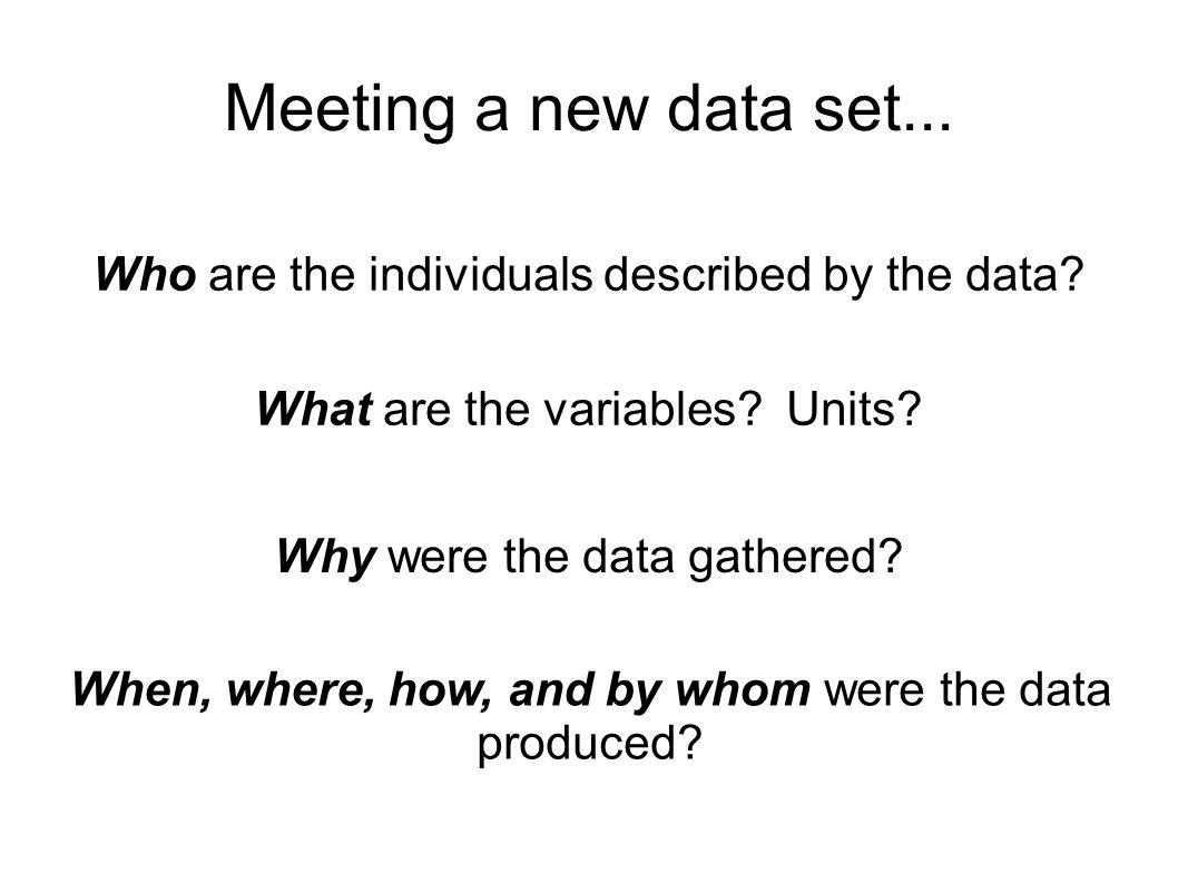 Relationships between Variables
