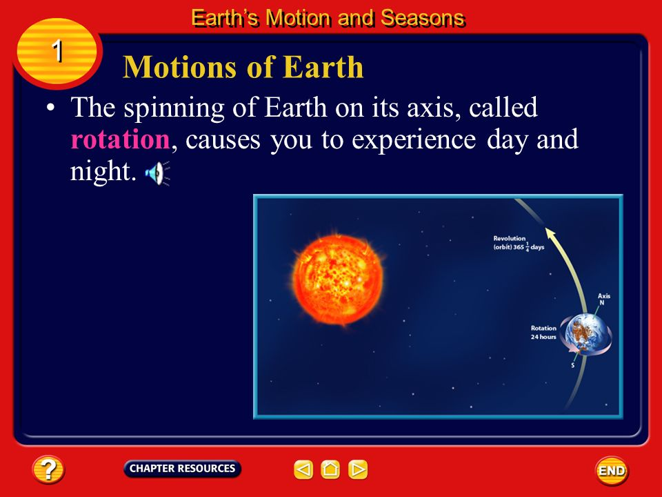 Motions of Earth Earths Motion and Seasons 1 1 Earths axis is the imaginary line drawn from the north geographic pole through Earth to the south geogr