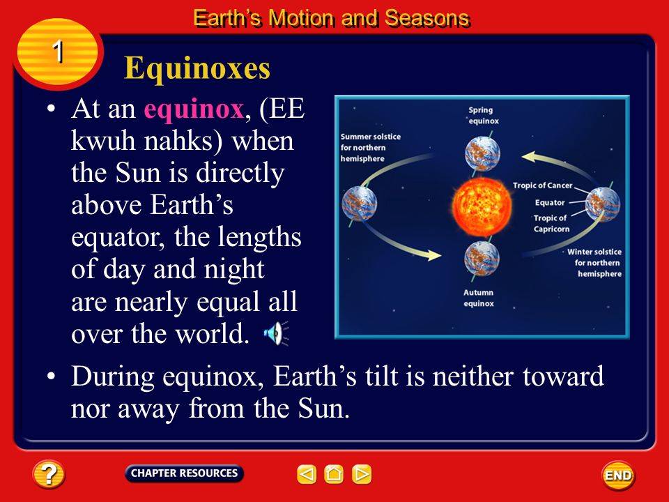 Summer solstice is when the Sun is highest in the sky at noon. Solstices Earths Motion and Seasons 1 1 The opposite of this for each hemisphere is win