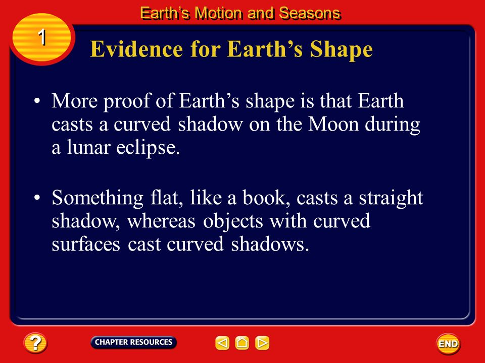 Pictures from space show that Earth is shaped like a ball, or a sphere. Spherical Earth 1 1 A sphere (SFIHR) is a three- dimensional object whose surf