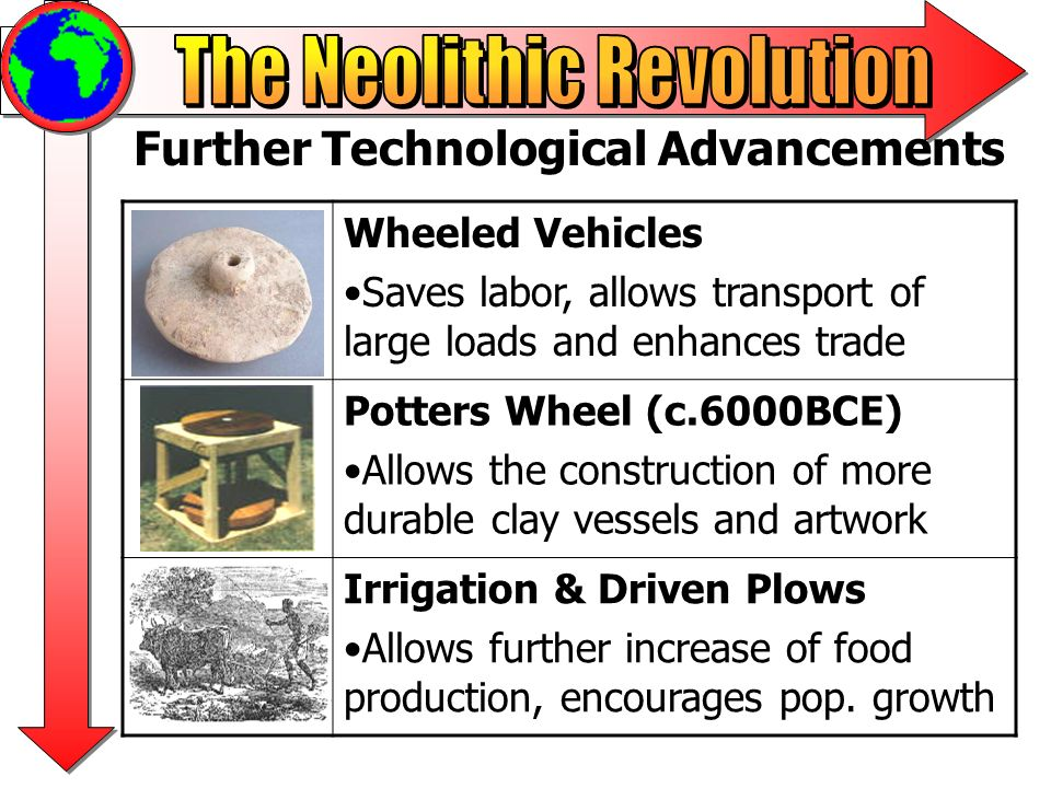 Further Technological Advancements Wheeled Vehicles Saves labor, allows transport of large loads and enhances trade Potters Wheel (c.6000BCE) Allows t