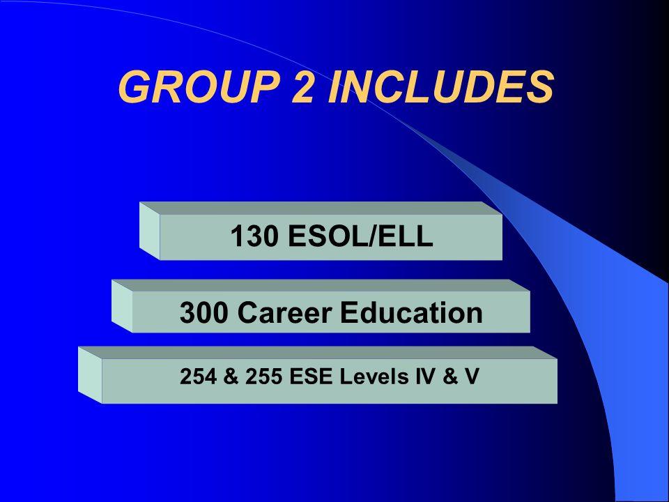 GROUP 1 INCLUDES ESE Basic 111 K-3 112 4-8 113 9-12 Basic Education 101 K-3 102 4-8 103 9-12