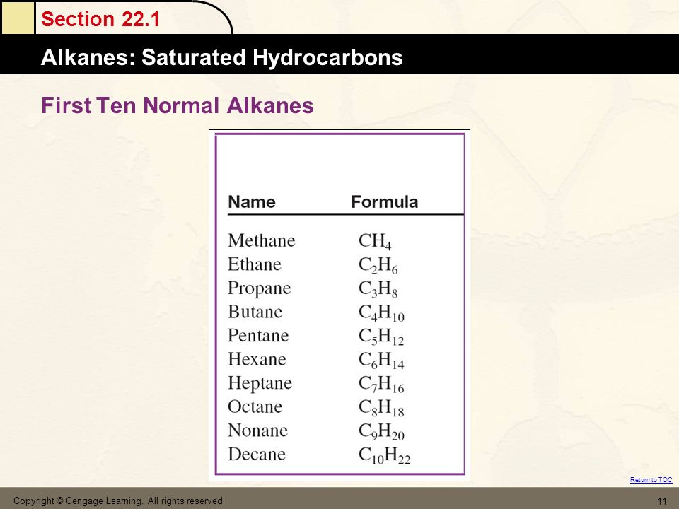 Section 22.1 Alkanes: Saturated Hydrocarbons Return to TOC Copyright © Cengage Learning. All rights reserved 11 First Ten Normal Alkanes