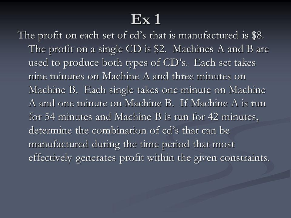 Ex 1 The profit on each set of cds that is manufactured is $8. The profit on a single CD is $2. Machines A and B are used to produce both types of CDs