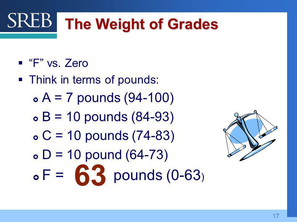 Company LOGO Comparing Students 0 75 85 95 30707580 Student 1 Student 2 64646666Student 3 If 65 is passing, which students are passing? If progress –