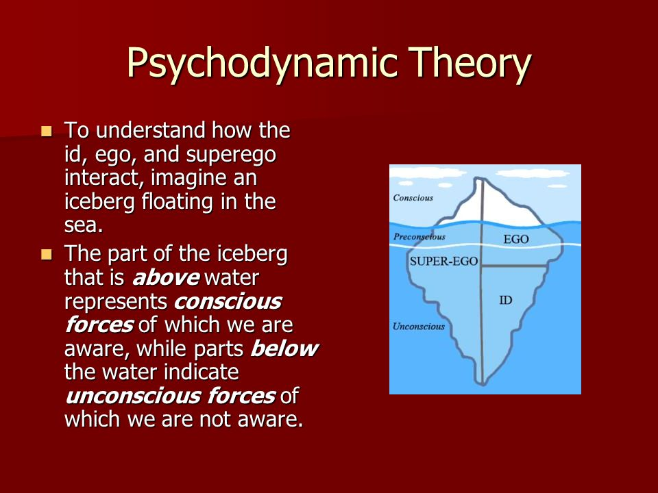 Psychodynamic Theory The first division is the id, which contains 2 biological drives-sex and aggression-that are the source of all mental energy.