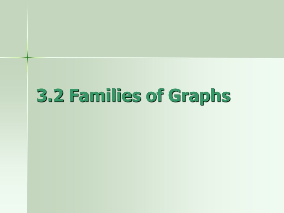 Family of graphs – a group of graphs that displays one or more similar characteristics Parent graph – basic graph that is transformed to create other members in a family of graphs.