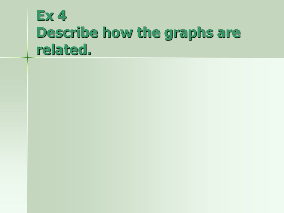 Ex 4 Describe how the graphs are related.