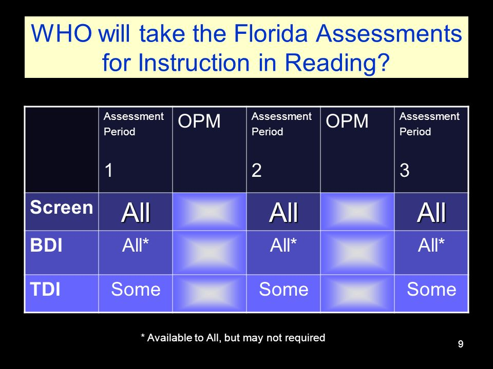 9 WHO will take the Florida Assessments for Instruction in Reading? Assessment Period 1 OPM Assessment Period 2 OPM Assessment Period 3 ScreenAllAllAl