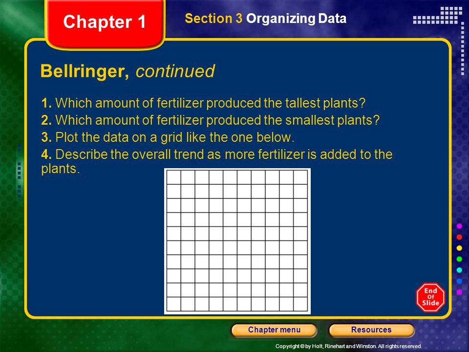 Copyright © by Holt, Rinehart and Winston. All rights reserved. ResourcesChapter menu Bellringer: Interpreting and Graphing Fertilizer Data Imagine yo