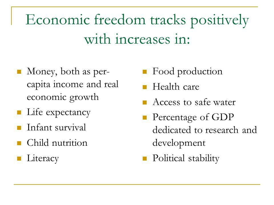 Economic freedom tracks positively with increases in: Money, both as per- capita income and real economic growth Life expectancy Infant survival Child