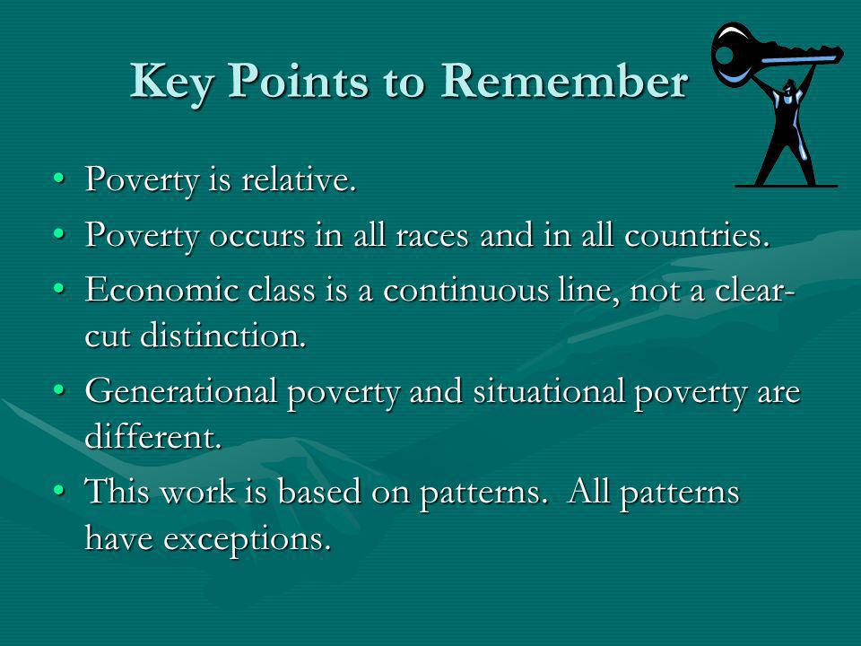 Key Points to Remember Poverty is relative.Poverty is relative. Poverty occurs in all races and in all countries.Poverty occurs in all races and in al