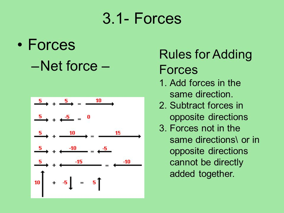 3.1- Forces Forces –Net force – Rules for Adding Forces 1.Add forces in the same direction. 2.Subtract forces in opposite directions 3.Forces not in t