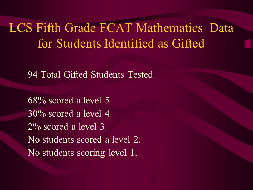 LCS Fifth Grade FCAT Mathematics Data for Students Identified as Gifted 94 Total Gifted Students Tested 68% scored a level 5. 30% scored a level 4. 2%