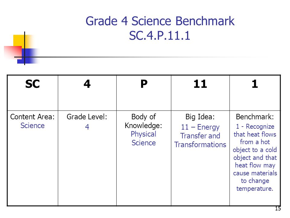 15 Grade 4 Science Benchmark SC.4.P.11.1 SC4P111 Content Area: Science Grade Level: 4 Body of Knowledge: Physical Science Big Idea: 11 – Energy Transfer and Transformations Benchmark: 1 - Recognize that heat flows from a hot object to a cold object and that heat flow may cause materials to change temperature.