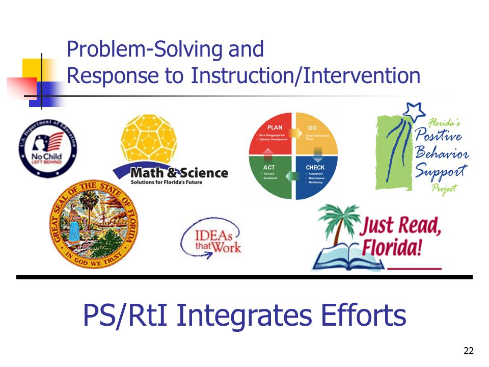 22 Problem-Solving and Response to Instruction/Intervention PS/RtI Integrates Efforts