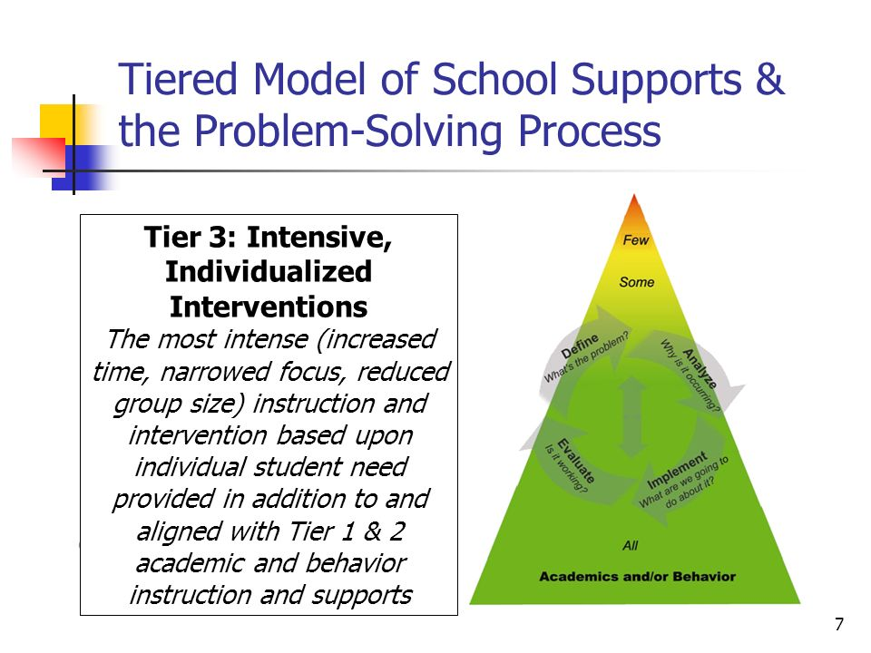 7 Tiered Model of School Supports & the Problem-Solving Process ACADEMIC and BEHAVIOR SYSTEMS Tier 3: Intensive, Individualized, Interventions.