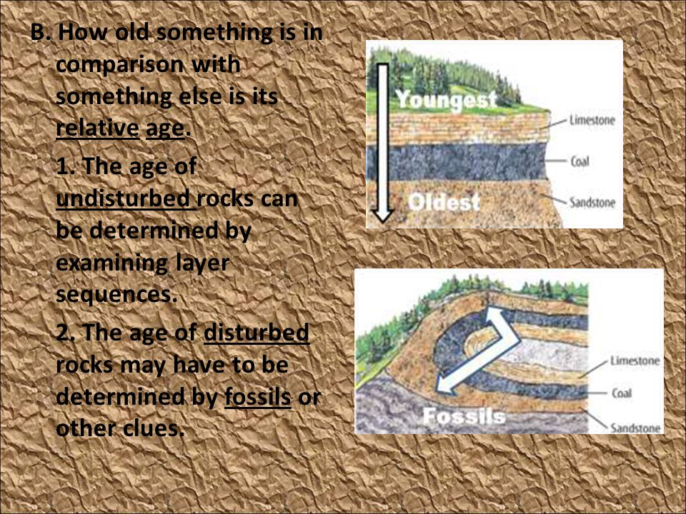 B. How old something is in comparison with something else is its relative age. 1. The age of undisturbed rocks can be determined by examining layer se