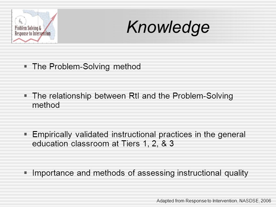 The Problem-Solving method The relationship between RtI and the Problem-Solving method Empirically validated instructional practices in the general ed