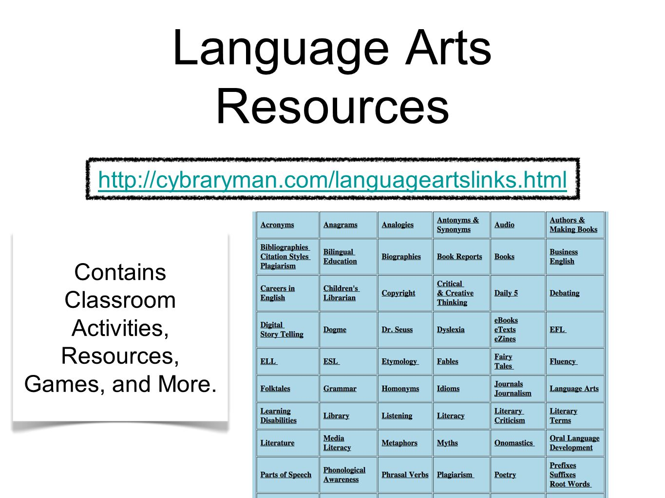Language Arts Resources http://cybraryman.com/languageartslinks.html Contains Classroom Activities, Resources, Games, and More.
