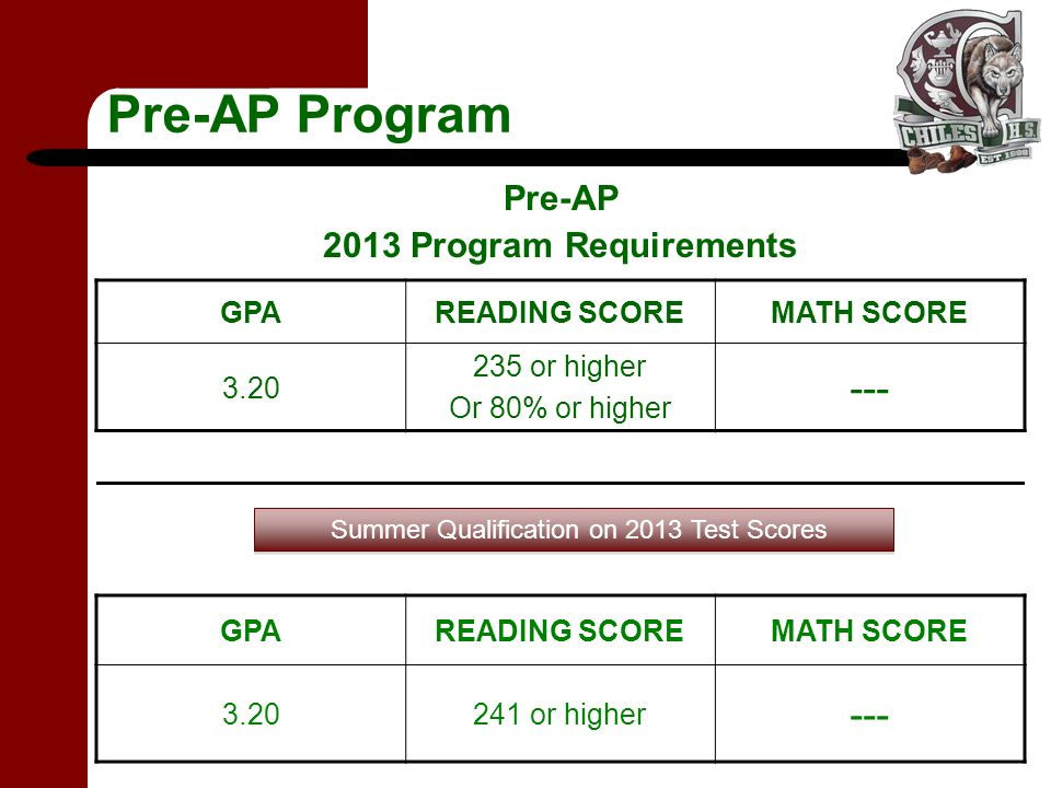 Pre-AP Program Pre-AP 2013 Program Requirements GPAREADING SCOREMATH SCORE 3.20 235 or higher Or 80% or higher --- GPAREADING SCOREMATH SCORE 3.20241 or higher --- Summer Qualification on 2013 Test Scores