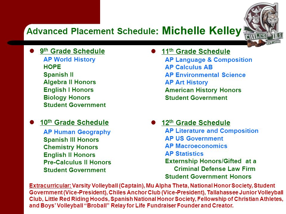 Advanced Placement Schedule : Michelle Kelley 9 th Grade Schedule AP World History HOPE Spanish II Algebra II Honors English I Honors Biology Honors Student Government 10 th Grade Schedule AP Human Geography Spanish III Honors Chemistry Honors English II Honors Pre-Calculus II Honors Student Government 11 th Grade Schedule AP Language & Composition AP Calculus AB AP Environmental Science AP Art History American History Honors Student Government 12 th Grade Schedule AP Literature and Composition AP US Government AP Macroeconomics AP Statistics Externship Honors/Gifted at a Criminal Defense Law Firm Student Government Honors Extracurricular: Varsity Volleyball (Captain), Mu Alpha Theta, National Honor Society, Student Government (Vice-President), Chiles Anchor Club (Vice-President), Tallahassee Junior Volleyball Club, Little Red Riding Hoods, Spanish National Honor Society, Fellowship of Christian Athletes, and Boys Volleyball Broball Relay for Life Fundraiser Founder and Creator.