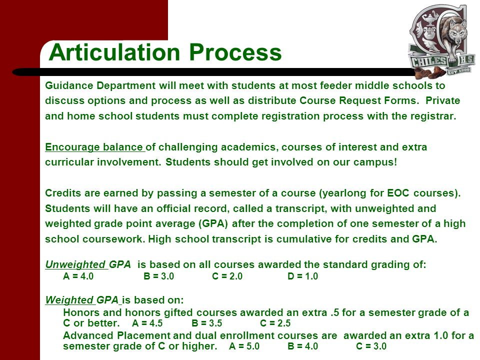 Articulation Process Guidance Department will meet with students at most feeder middle schools to discuss options and process as well as distribute Course Request Forms.