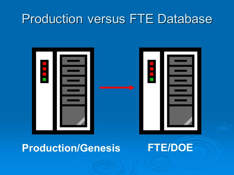 Production versus FTE Database Production/Genesis FTE/DOE