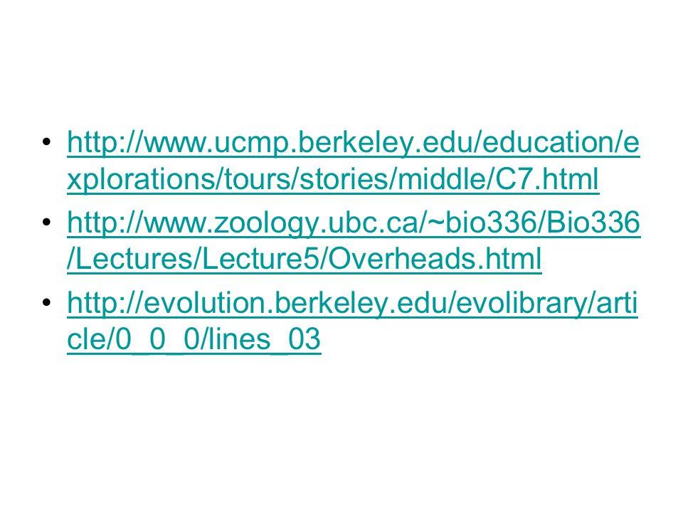 http://www.ucmp.berkeley.edu/education/e xplorations/tours/stories/middle/C7.htmlhttp://www.ucmp.berkeley.edu/education/e xplorations/tours/stories/mi