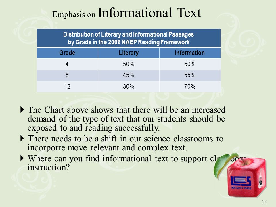 Emphasis on Informational Text The Chart above shows that there will be an increased demand of the type of text that our students should be exposed to and reading successfully.