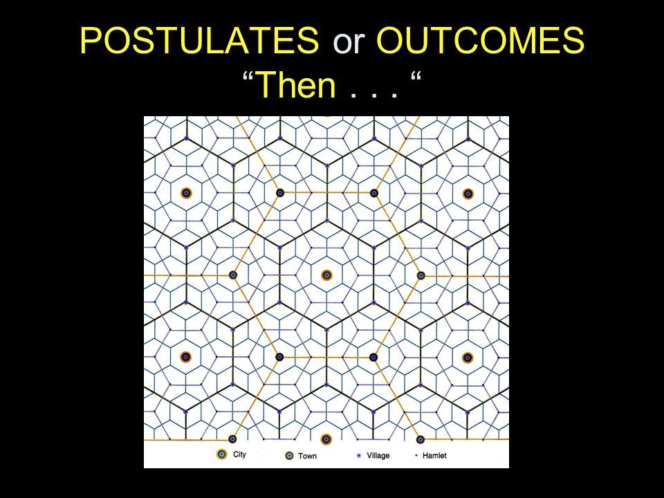 POSTULATES or OUTCOMESThen...