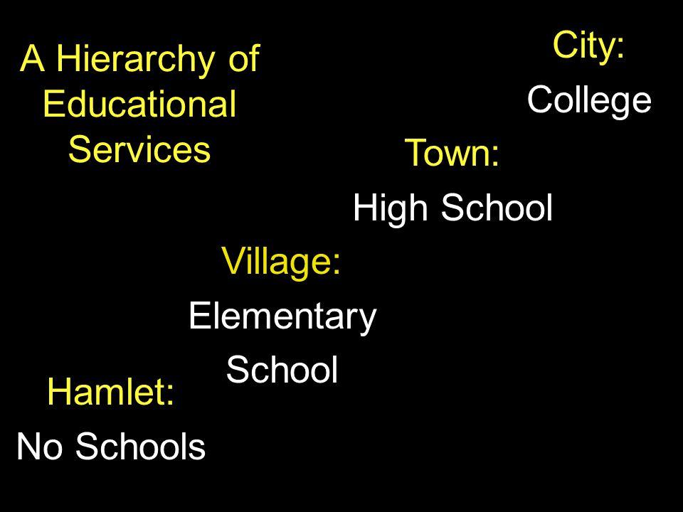 A Hierarchy of Educational Services Hamlet: No Schools Village: Elementary School Town: High School City: College