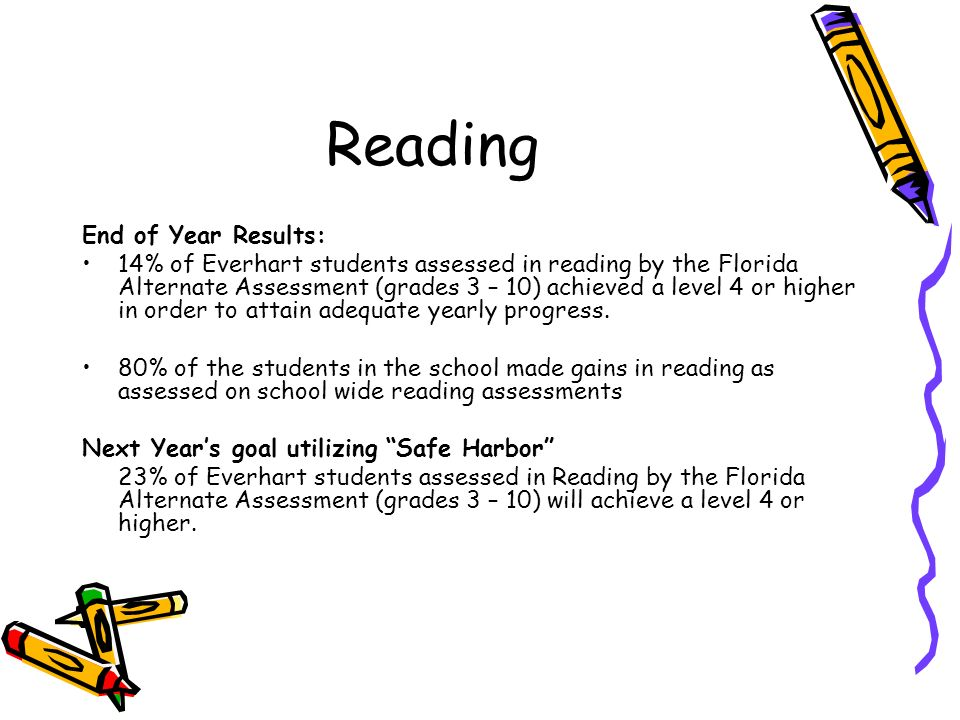 Reading End of Year Results: 14% of Everhart students assessed in reading by the Florida Alternate Assessment (grades 3 – 10) achieved a level 4 or higher in order to attain adequate yearly progress.