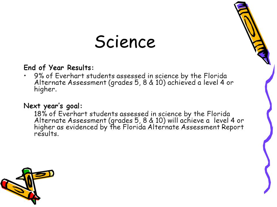 Science End of Year Results: 9% of Everhart students assessed in science by the Florida Alternate Assessment (grades 5, 8 & 10) achieved a level 4 or higher.