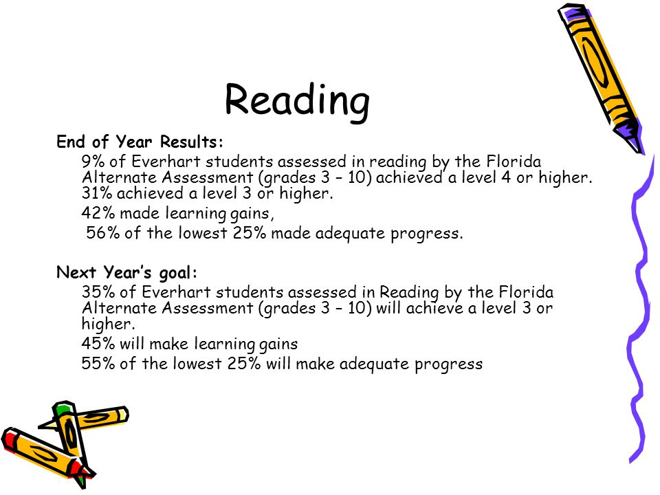 Writing End of Year Results: 17% of Everhart students assessed in writing by the Florida Alternate Assessment (grades 4, 8 & 10) achieved a level 4 or higher.