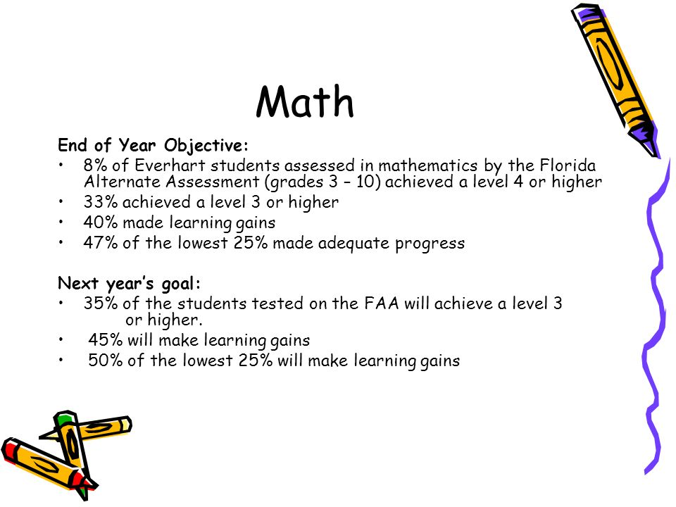 Math End of Year Objective: 8% of Everhart students assessed in mathematics by the Florida Alternate Assessment (grades 3 – 10) achieved a level 4 or higher 33% achieved a level 3 or higher 40% made learning gains 47% of the lowest 25% made adequate progress Next years goal: 35% of the students tested on the FAA will achieve a level 3 or higher.