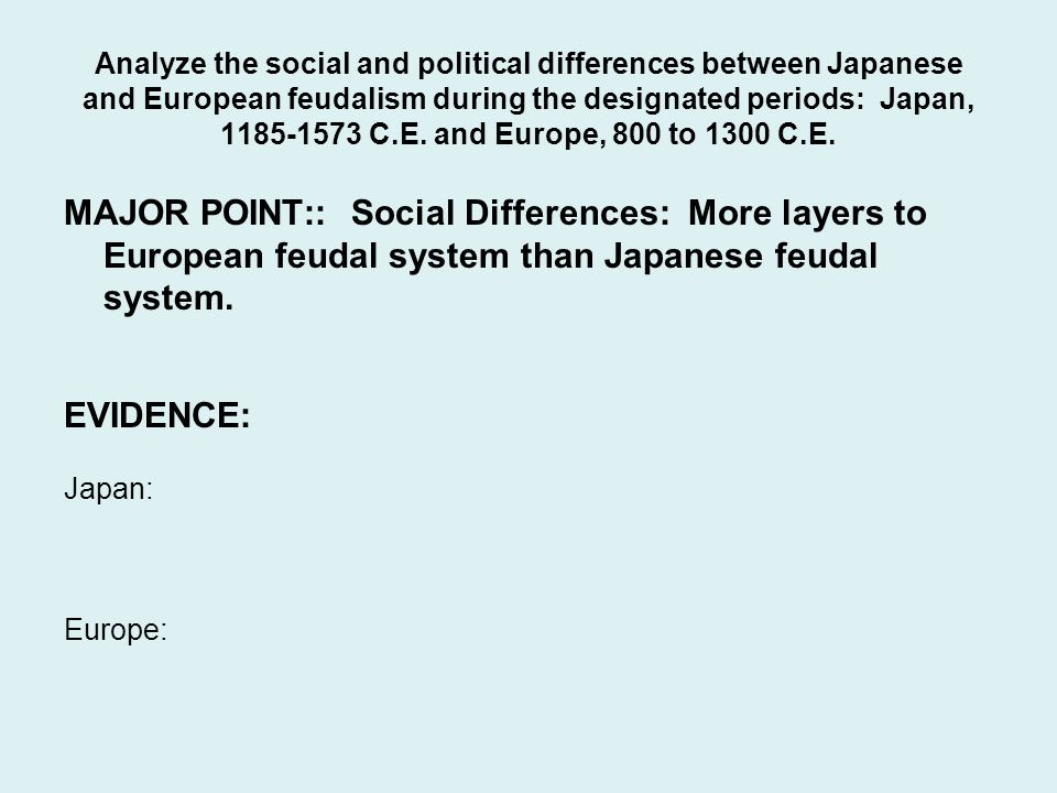 Analyze the social and political differences between Japanese and European feudalism during the designated periods: Japan, 1185-1573 C.E. and Europe,