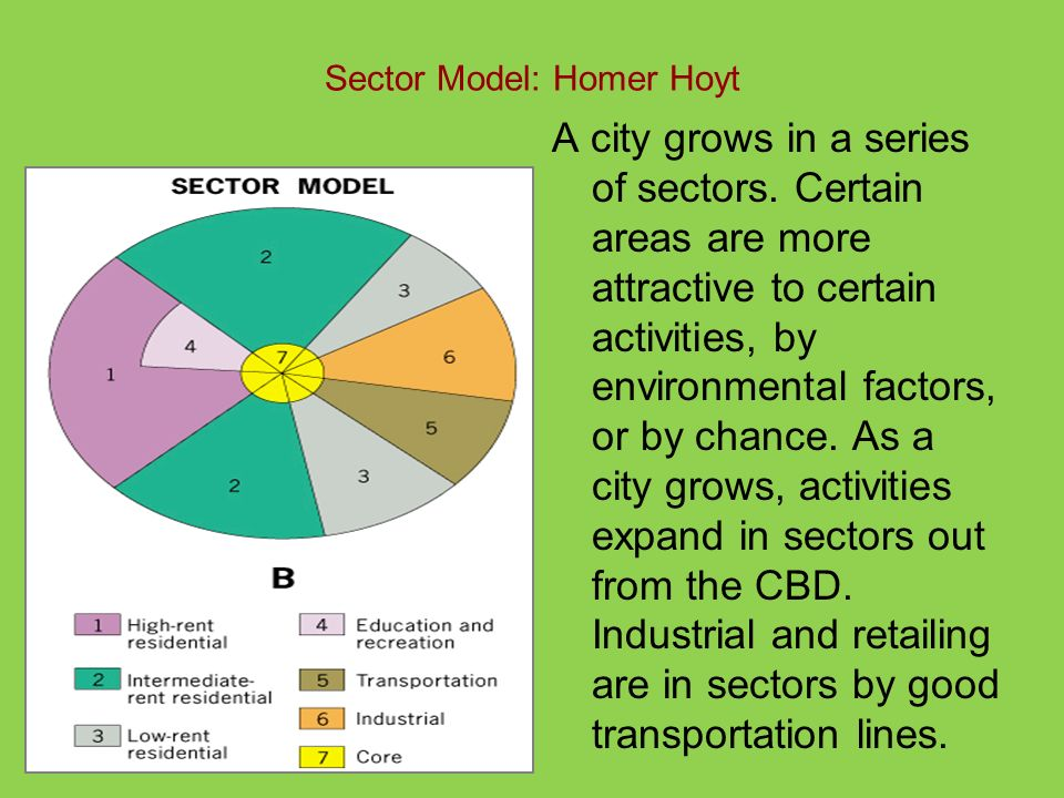 Sector Model: Homer Hoyt A city grows in a series of sectors. Certain areas are more attractive to certain activities, by environmental factors, or by