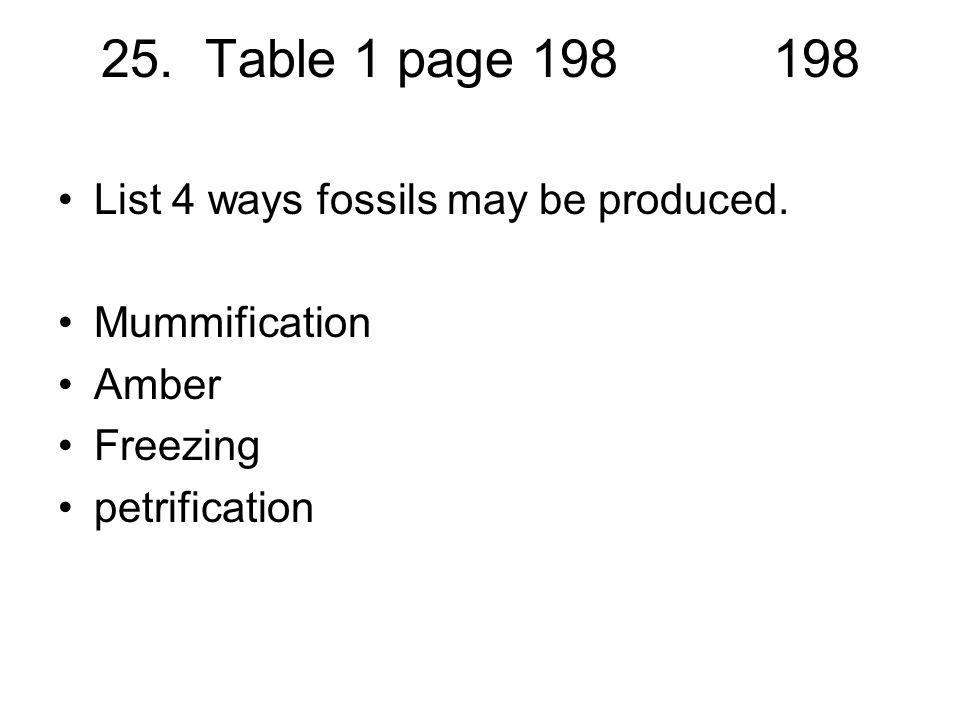 25. Table 1 page 198198 List 4 ways fossils may be produced. Mummification Amber Freezing petrification