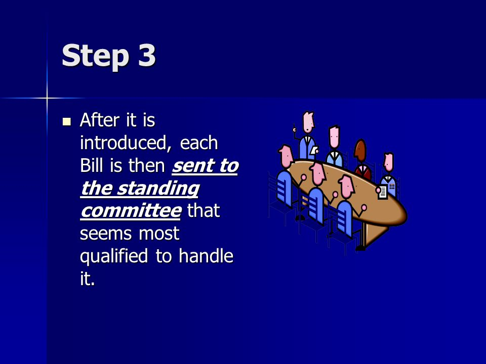 Step 3 After it is introduced, each Bill is then sent to the standing committee that seems most qualified to handle it. After it is introduced, each B