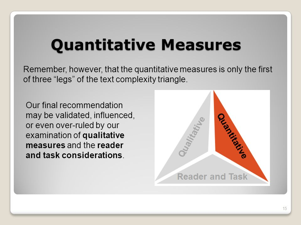 Quantitative Measures Remember, however, that the quantitative measures is only the first of three legs of the text complexity triangle. Our final rec