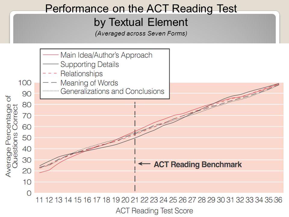 Text Complexity: Qualitative Measures 26