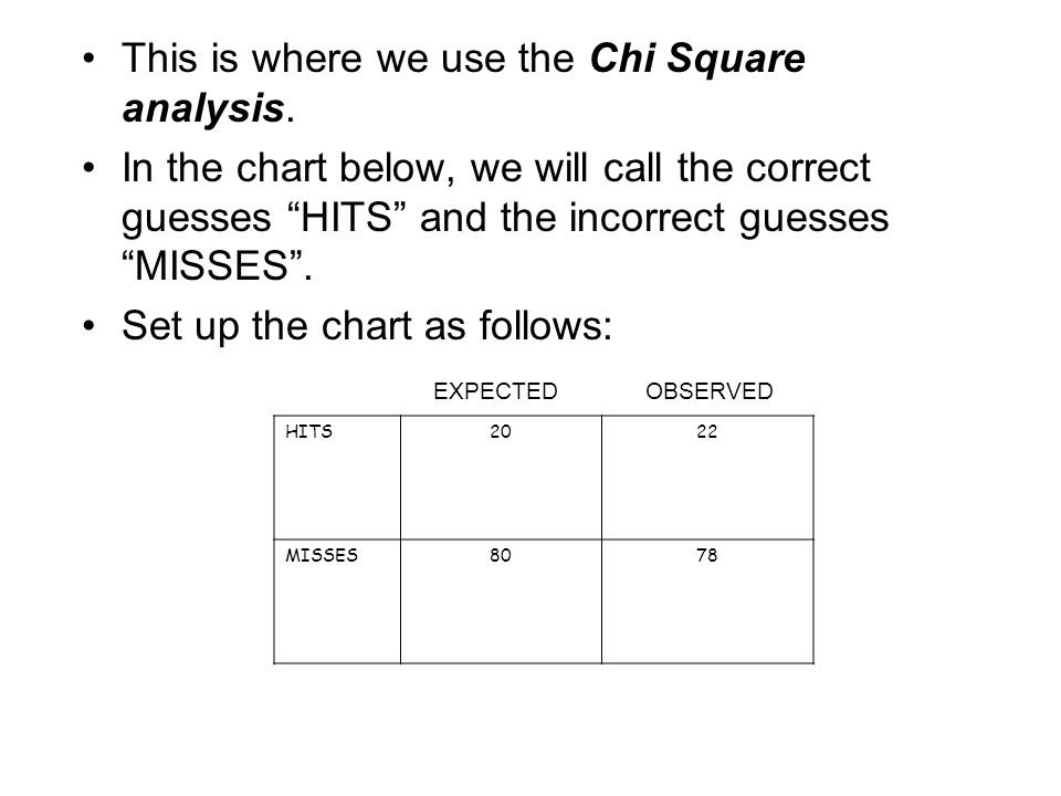 This is where we use the Chi Square analysis. In the chart below, we will call the correct guesses HITS and the incorrect guesses MISSES. Set up the c