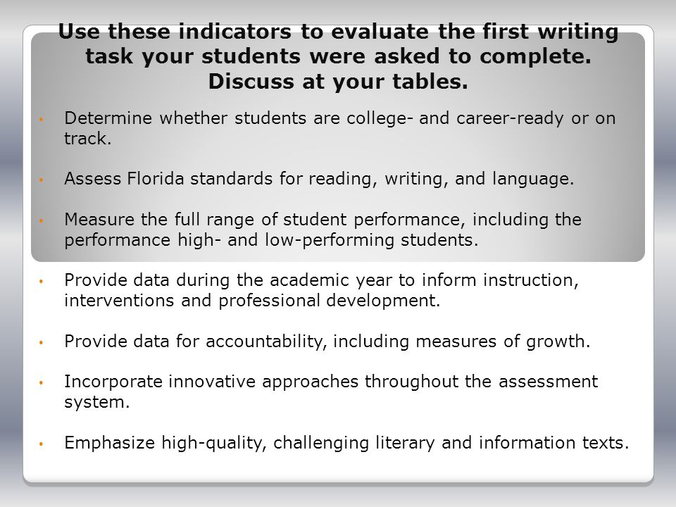 Use these indicators to evaluate the first writing task your students were asked to complete.