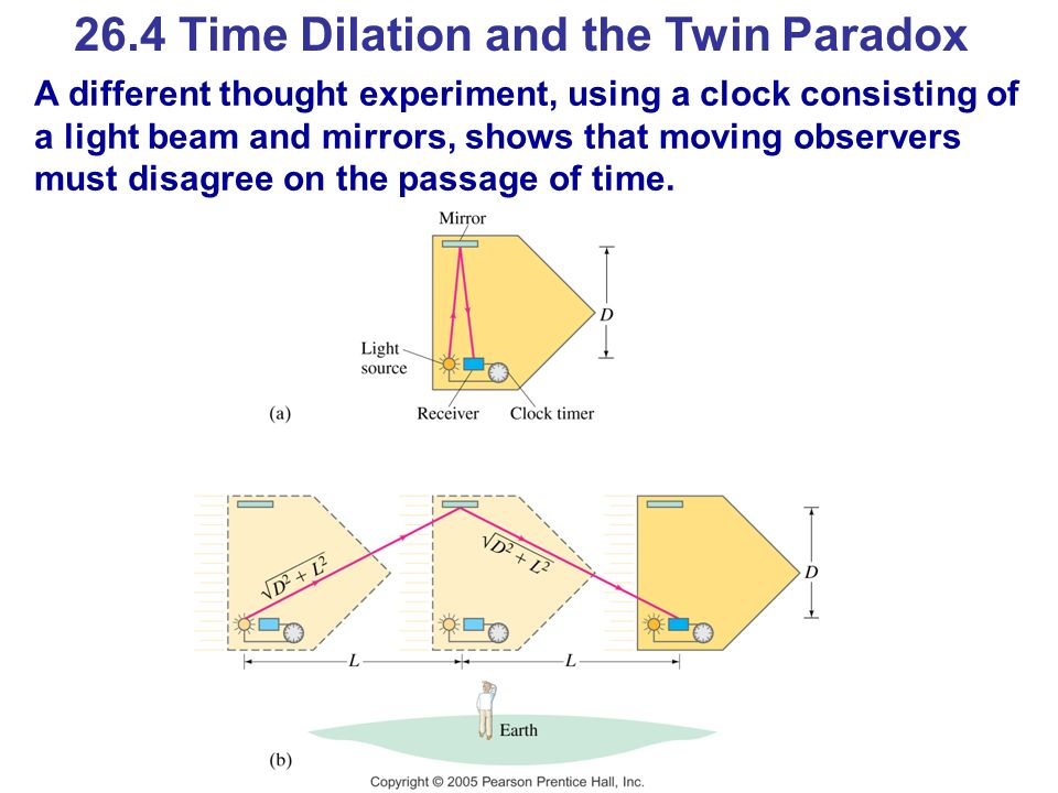 26.4 Time Dilation and the Twin Paradox A different thought experiment, using a clock consisting of a light beam and mirrors, shows that moving observ
