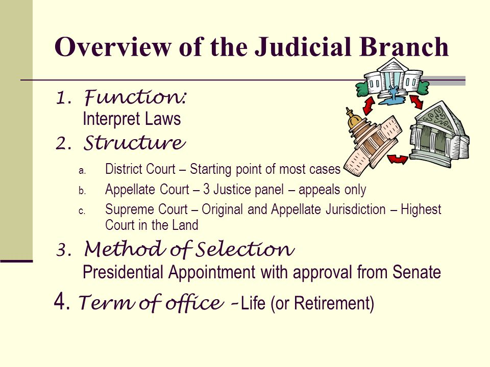 Overview of the Judicial Branch 1. Function: Interpret Laws 2.