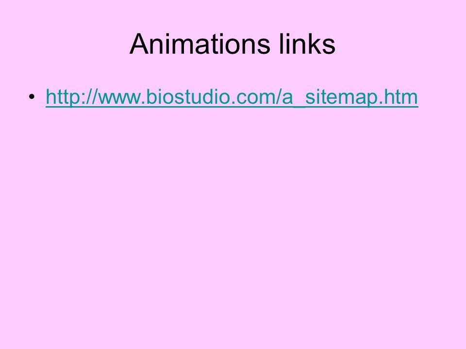 Animations links http://www.biostudio.com/a_sitemap.htm