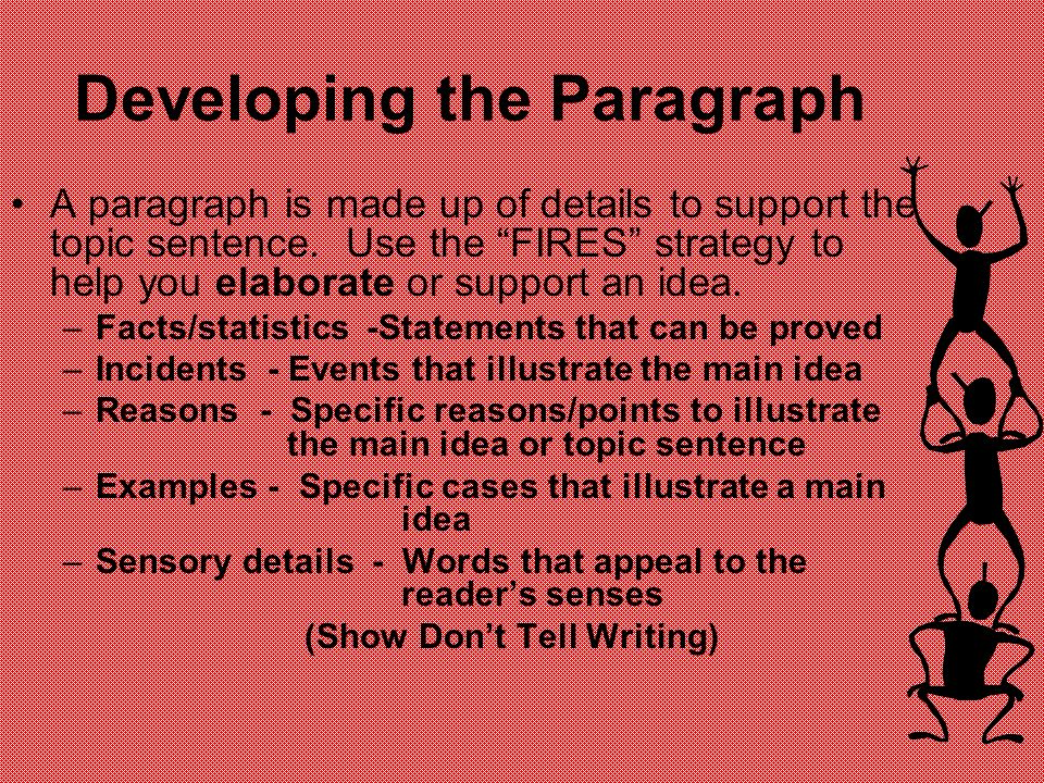 Developing the Paragraph A paragraph is made up of details to support the topic sentence. Use the FIRES strategy to help you elaborate or support an i