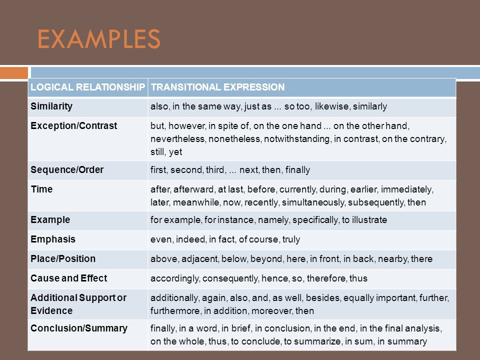 EXAMPLES LOGICAL RELATIONSHIPTRANSITIONAL EXPRESSION Similarityalso, in the same way, just as...